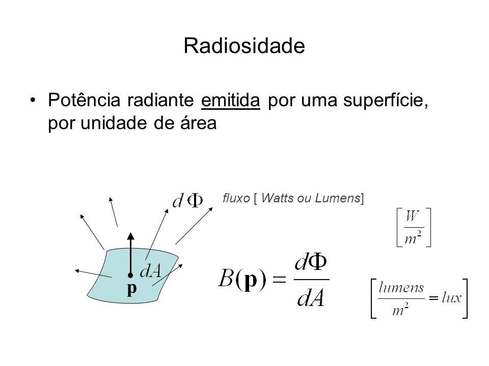 Radiosidade Potência radiante emitida por uma superfície, por unidade de área. fluxo [ Watts ou Lumens]